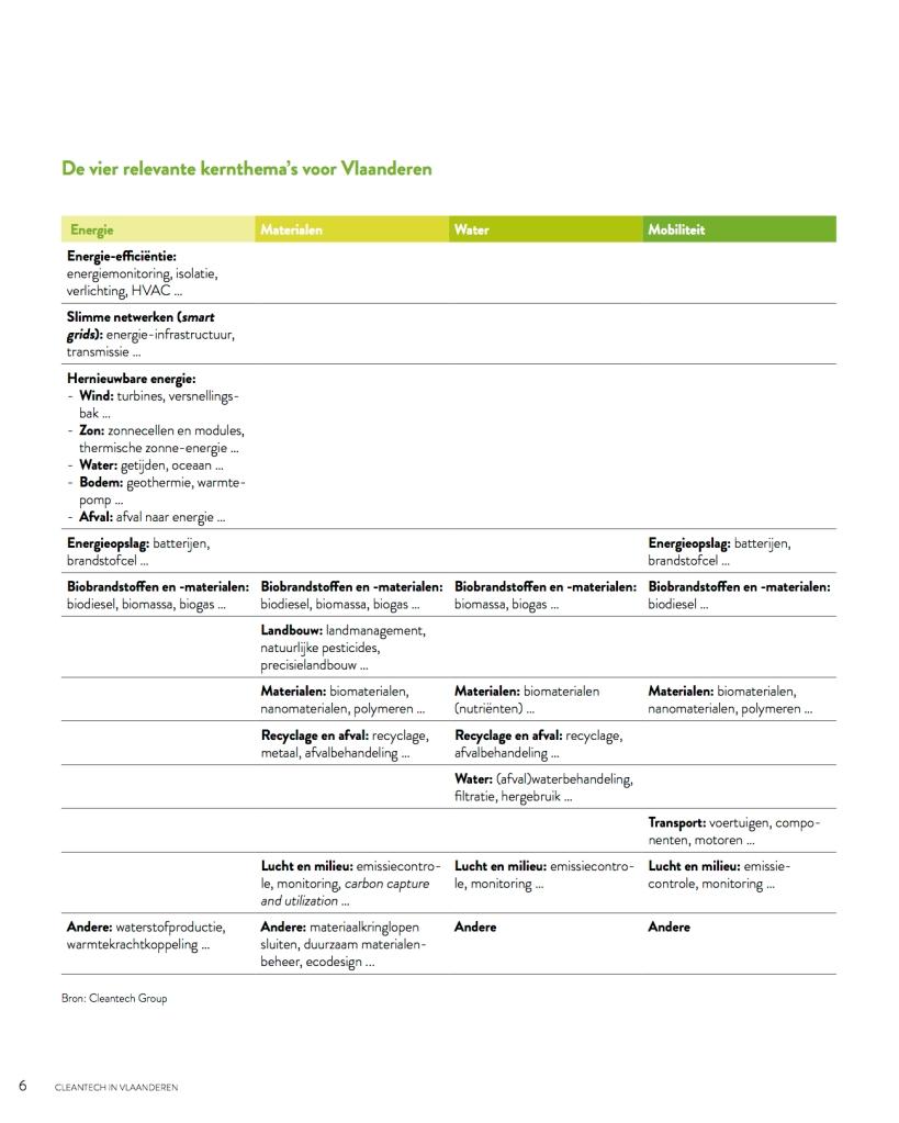141009_Icleantech-brochure_LR